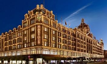 Top 10 Shopping Destinations